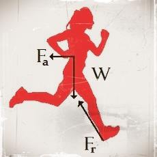 silhouette of a runner with force vectors